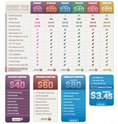 price tables vector image vector image