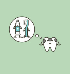 Decay tooth thinking of toothbrush and toothpaste vector