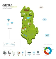 Energy industry and ecology of albania vector
