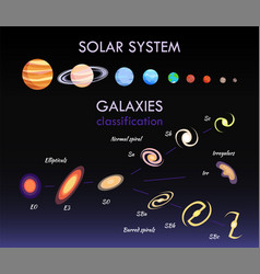 solar system and galaxies vector image