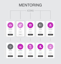 Mentoring infographic 10 steps ui designdirection vector
