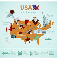 USA Flat Map Infographics vector