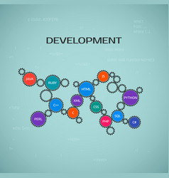 Programming development concept vector