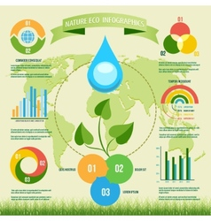 Infographics about environment or water resources vector