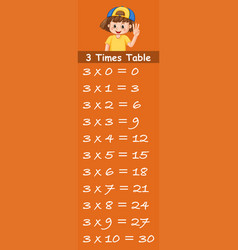 Number three times table vector