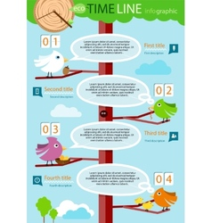 Timeline infographic with colorful birds on tree vector