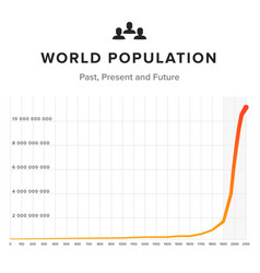 world population graph chart on white background vector image