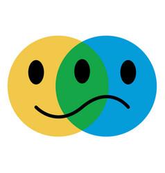 Icon emoticon concept emotions joy and sadness vector