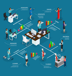 Isometric business woman infographic concept vector
