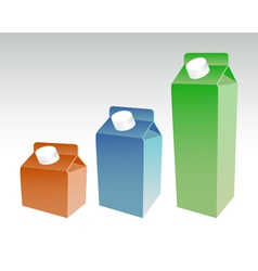 Milk cart vector image