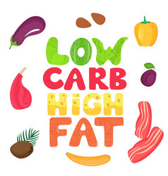 keto banner with text from food ketogenic diet vector image