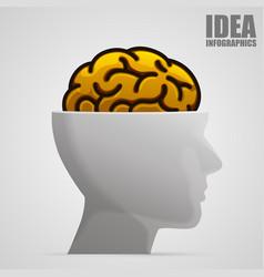 brain in head art sign vector image vector image