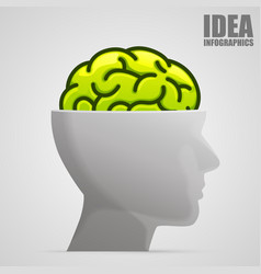 brain in head art sign vector image
