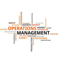 Word cloud operations management vector