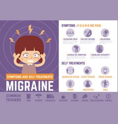 Infographics cartoon character about migraine vector