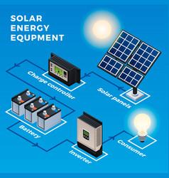 Solar energy equipment infographic isometric vector