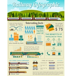 Railway infographic Set elements for creating your vector image vector image