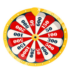 Fortune wheel with numbers and winning sums vector