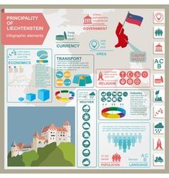 Liechtenstein infographics statistical data sights vector