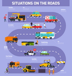 Situations on roads vector