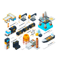 visualization of all stages of oil production vector image
