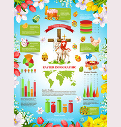 Easter infographic template design in floral frame vector