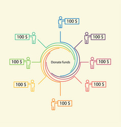 Donate funds thin line vector