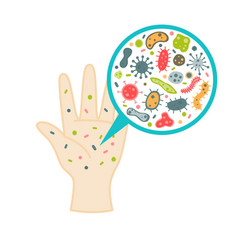 Bacteria on dirty hand vector