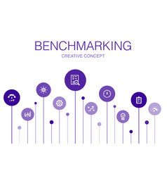Benchmarking infographic 10 steps template vector