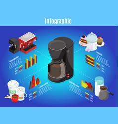 Isometric coffee infographic template vector