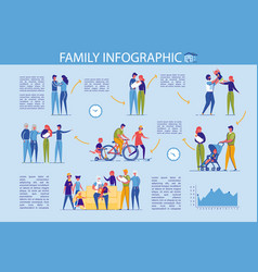 Family creating and parenting infographic set vector
