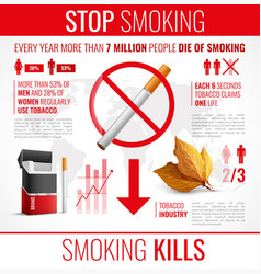 tobacco products infographic set vector image