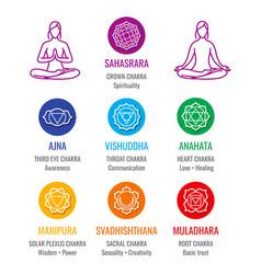 Human energy chakra system asana icons set vector