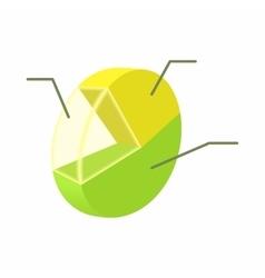Statistics icon cartoon style vector image
