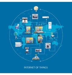 Internet of things concept poster vector image vector image
