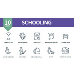 Schooling icon set collection contain knowledge vector