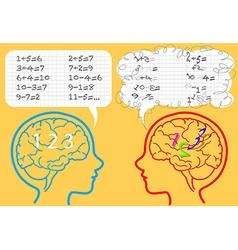 Dyscalculia brain vector image vector image