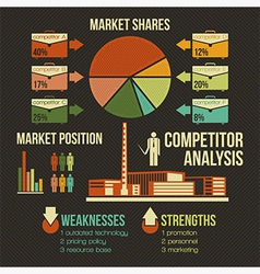 Competitor analysis vector