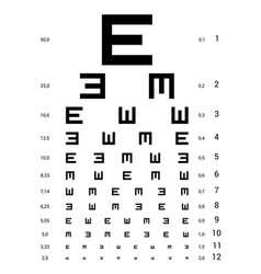 Ophthalmology chart with letter e vector