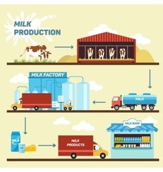 - stages production and vector image vector image