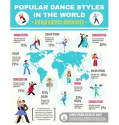 Dance Infographic vector image