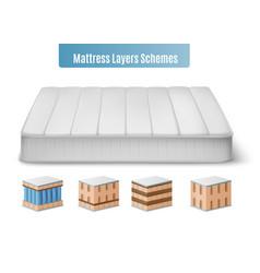Mattress layers scheme set vector