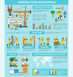 construction worker infographic vector image