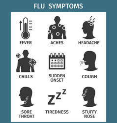 Icons set flu symptoms influenza with a vector