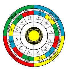 Colorful cross zodiac with seasons zodiac vector