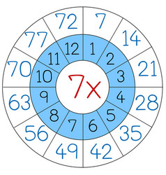 Number seven multiply circle vector