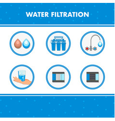Water filtration system social media banner vector