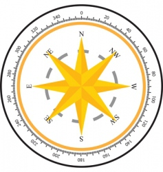 wind rose compass vector image