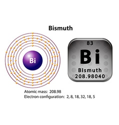 Symbol and electron diagram for Bismuth vector