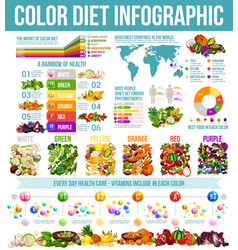 Rainbow diet healthy nutrition infographic vector
